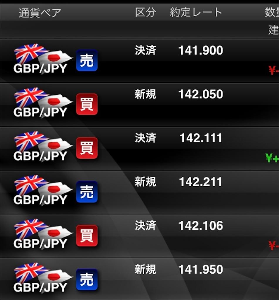 f:id:fx-jinsei:20210120213258j:plain