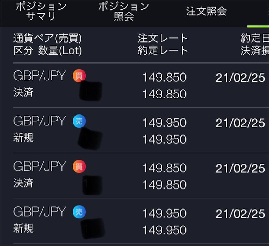 f:id:fx-jinsei:20210225162823j:plain
