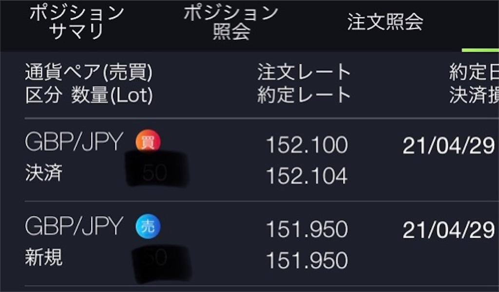 f:id:fx-jinsei:20210429221124j:plain
