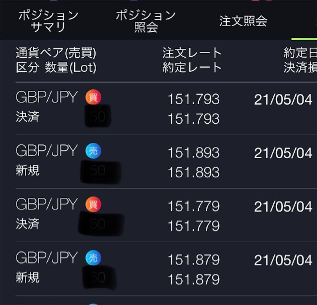f:id:fx-jinsei:20210504225819j:plain