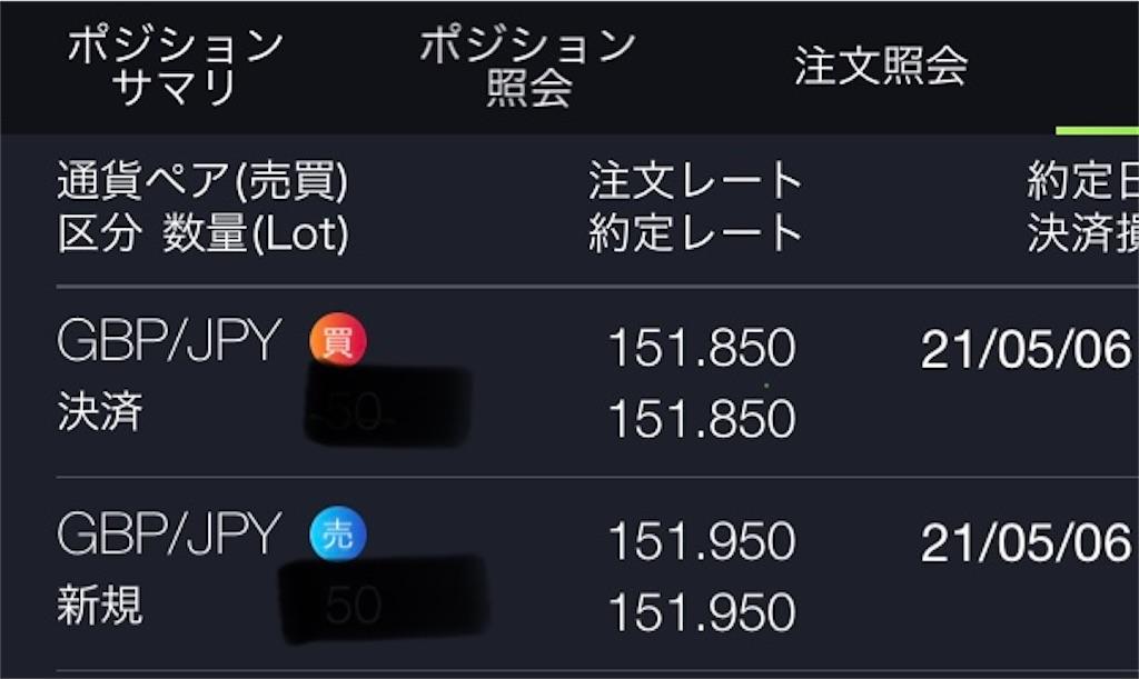 f:id:fx-jinsei:20210506221549j:plain