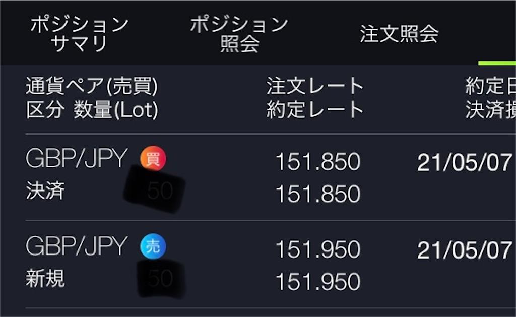 f:id:fx-jinsei:20210507181502j:plain