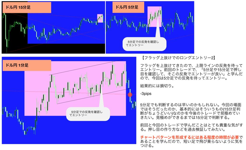 f:id:fx-text2020:20180915204926p:plain