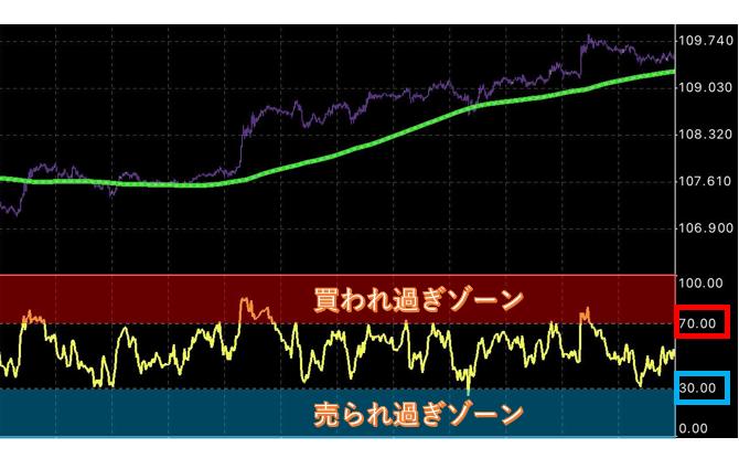 f:id:fx1_ea:20200801101440p:plain