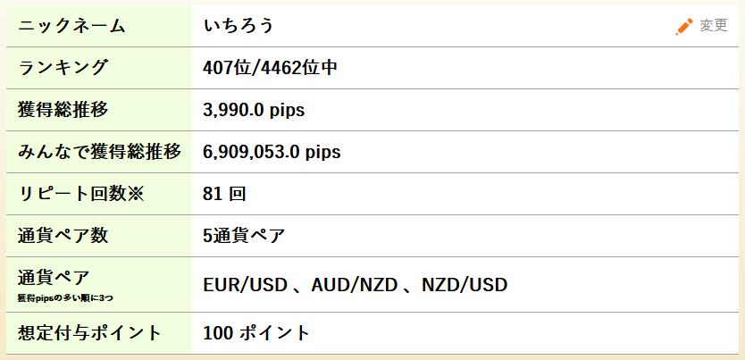 f:id:fx_ichiro:20210605212411p:plain