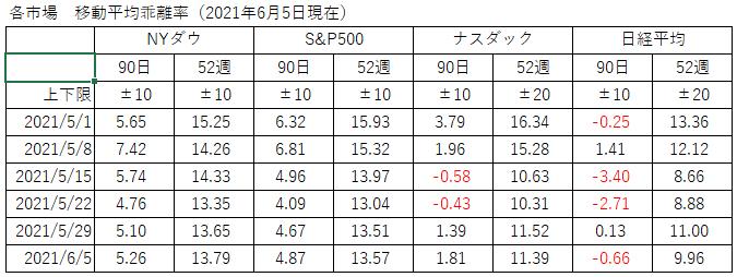 f:id:fx_ichiro:20210605214532p:plain