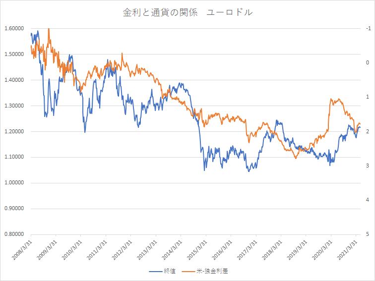 f:id:fx_ichiro:20210605223220p:plain
