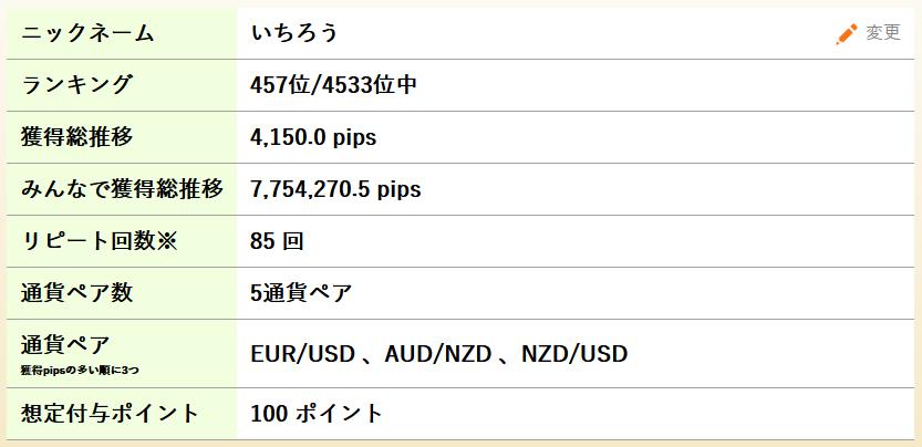 f:id:fx_ichiro:20210612170905p:plain