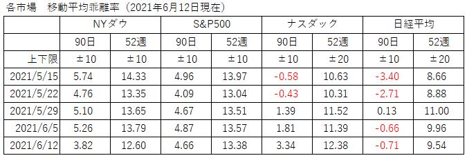 f:id:fx_ichiro:20210612232737p:plain
