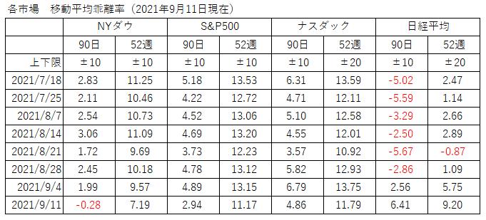 f:id:fx_ichiro:20210911214657p:plain