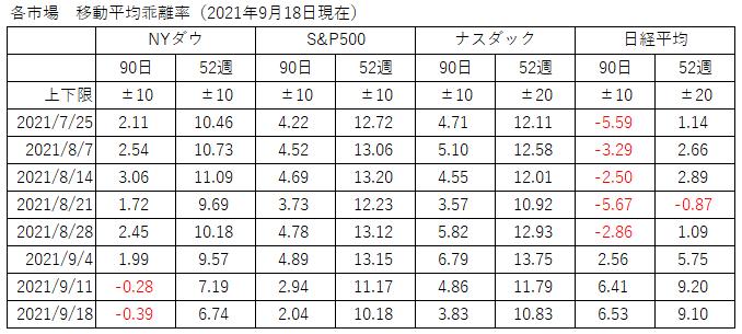 f:id:fx_ichiro:20210918211050p:plain