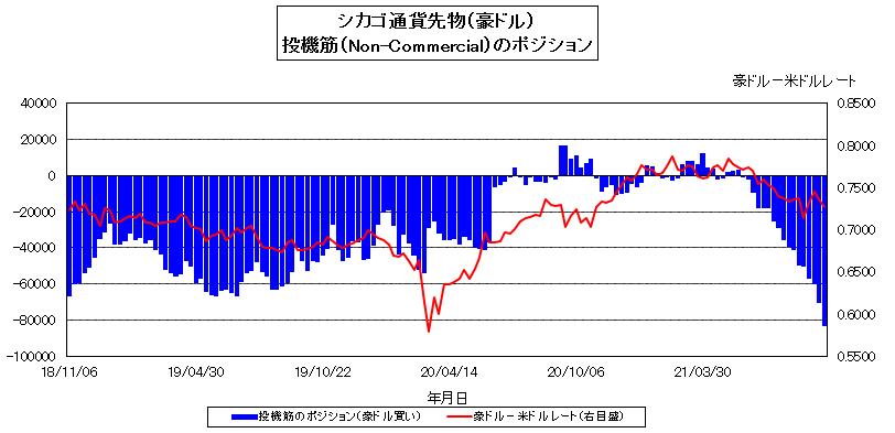 f:id:fx_ichiro:20210919074140p:plain