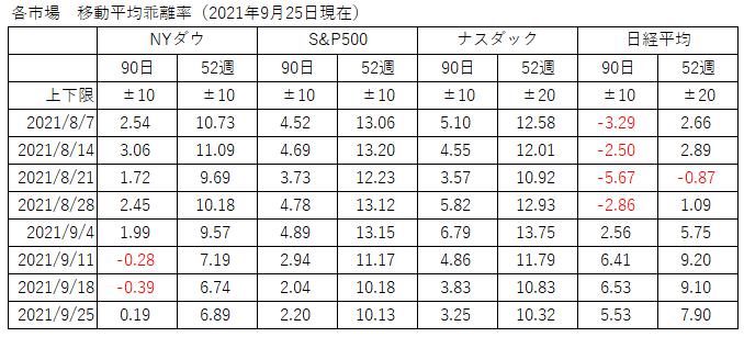 f:id:fx_ichiro:20210925212034p:plain