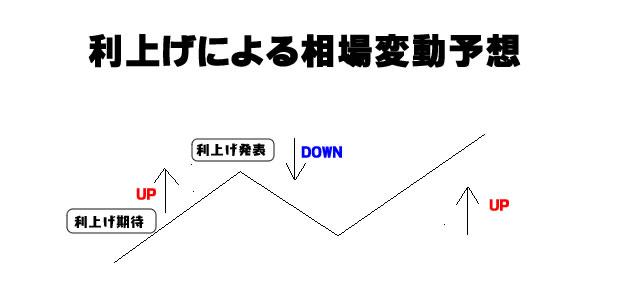 f:id:fxtorihiki992:20161123154126j:plain