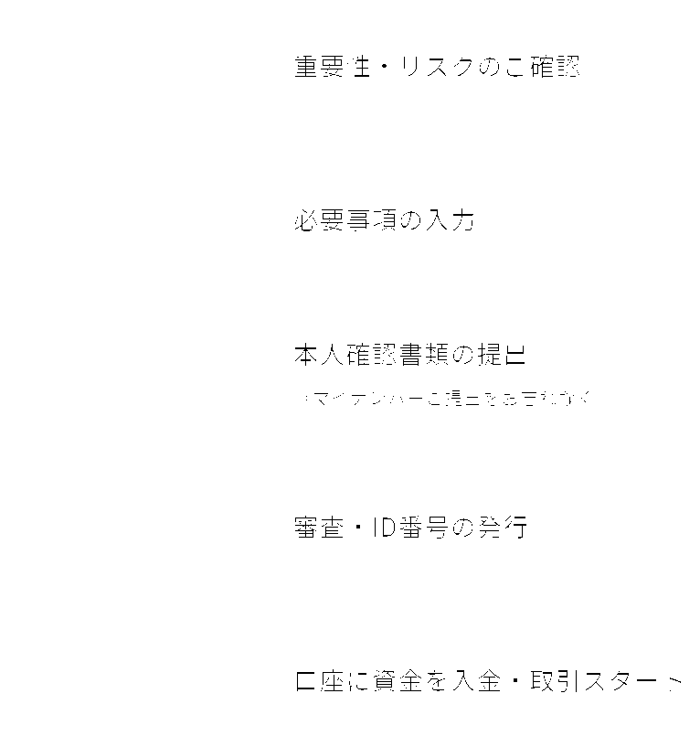 f:id:fxtraderm:20170628111121p:plain