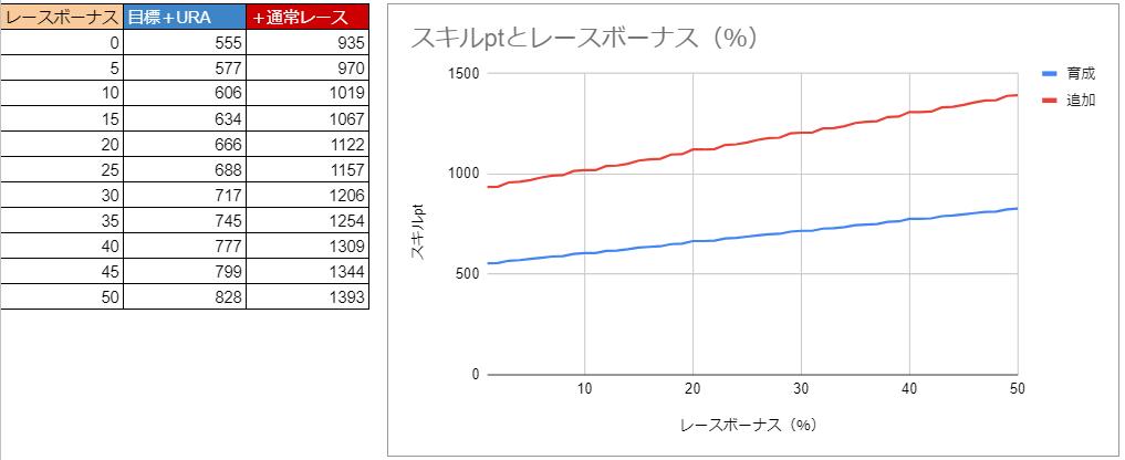 f:id:fysm09:20210508202150p:plain