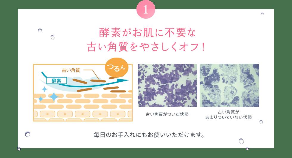 f:id:fyuyu:20170419171937p:plain