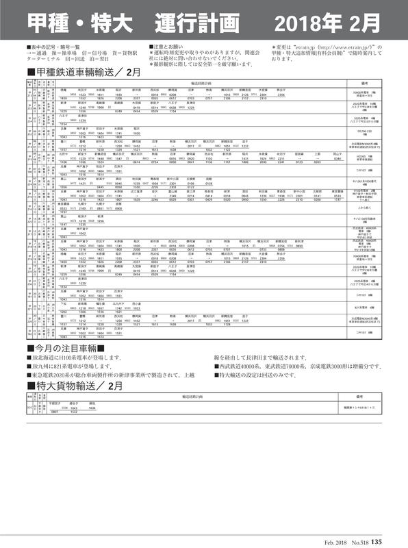 情報 輸送 DHLジャパン/LINEで輸送情報などの問い合わせ可能に ─