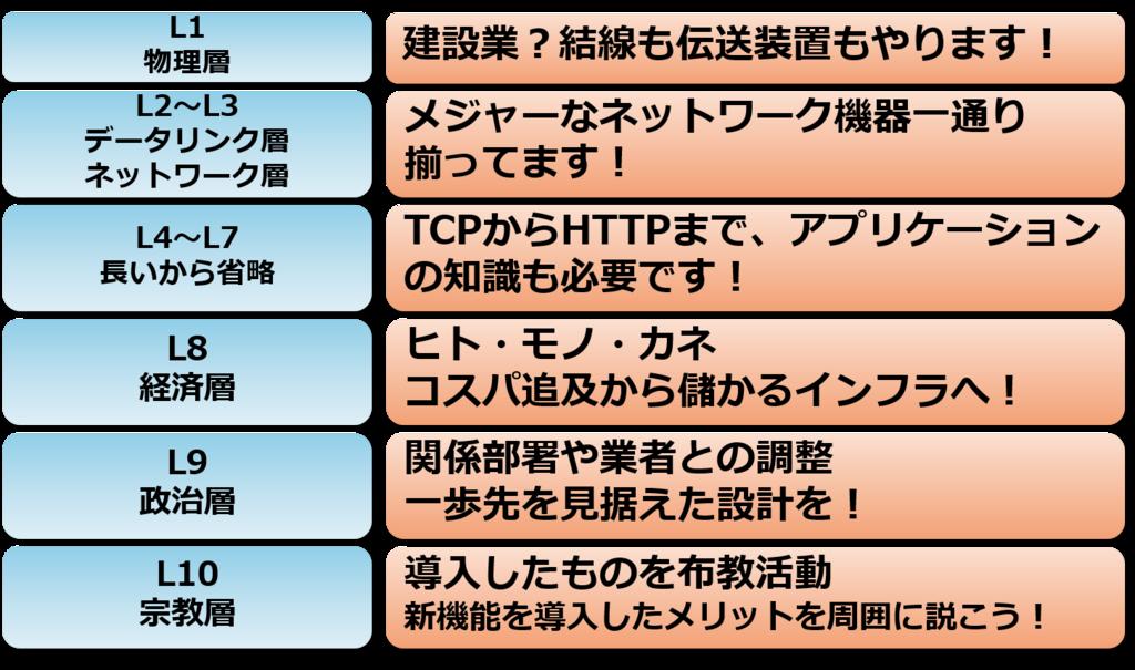 f:id:g-editor:20171204175738p:plain