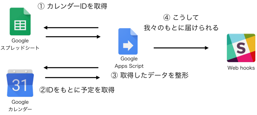 f:id:g-editor:20180403105021p:plain