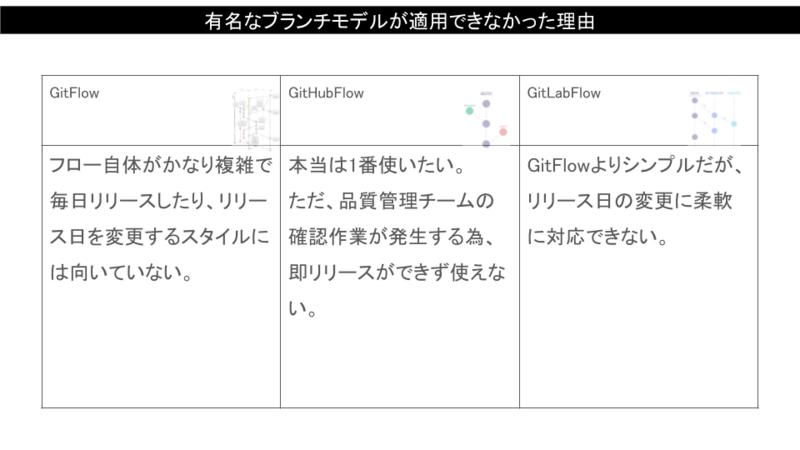 f:id:g-editor:20180523123405p:plain