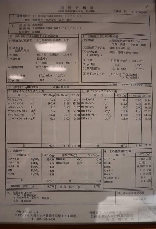 f:id:g-onsen:20210219213207j:plain
