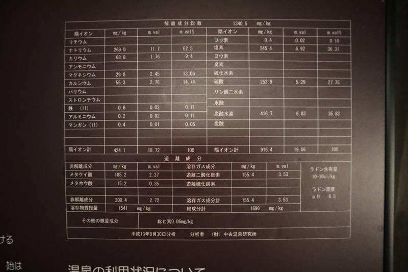 f:id:g-onsen:20210920075649j:plain