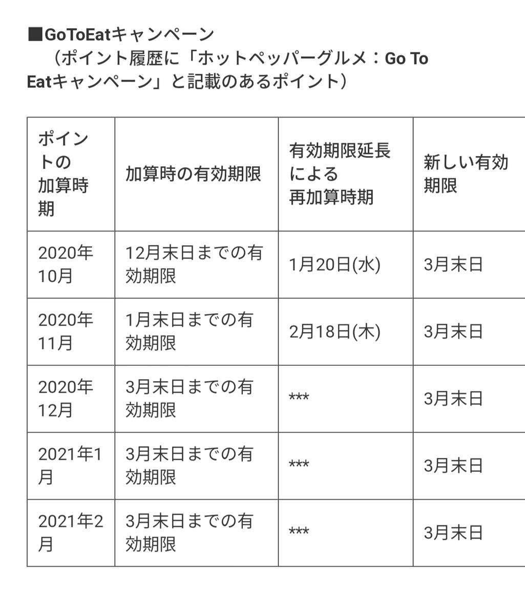 f:id:g-tomatoma:20210203063802j:plain
