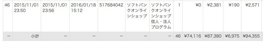 f:id:g-zas:20160622000507p:plain