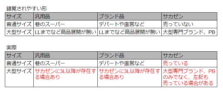 f:id:g071067:20201103110904p:plain