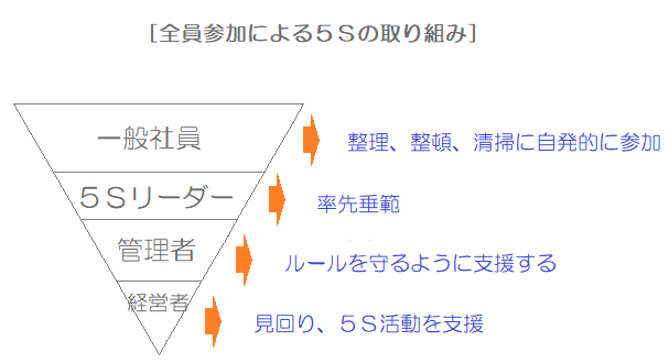 f:id:g5skaizen:20201121053859p:plain