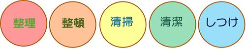 f:id:g5skaizen:20201220101202p:plain