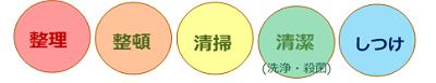 f:id:g5skaizen:20201220105703p:plain