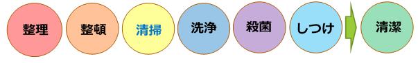 f:id:g5skaizen:20201220120843p:plain