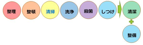 f:id:g5skaizen:20201220120932p:plain