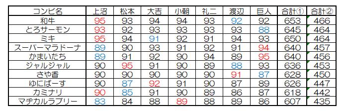 f:id:ga_kun:20171204211527p:plain