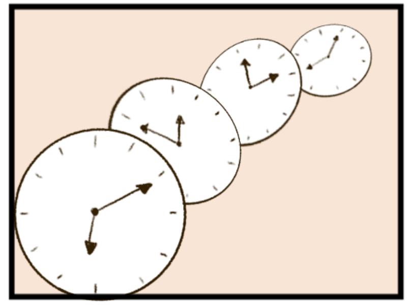 時間経過を表すイラスト