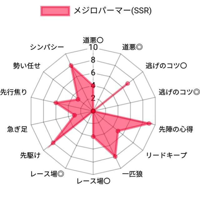 f:id:gachigachigatti:20210319030755j:image