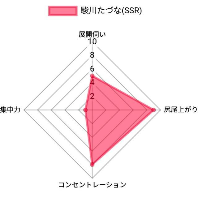 f:id:gachigachigatti:20210319190544j:image