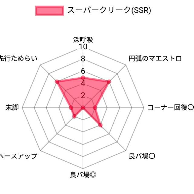 f:id:gachigachigatti:20210319191655j:image
