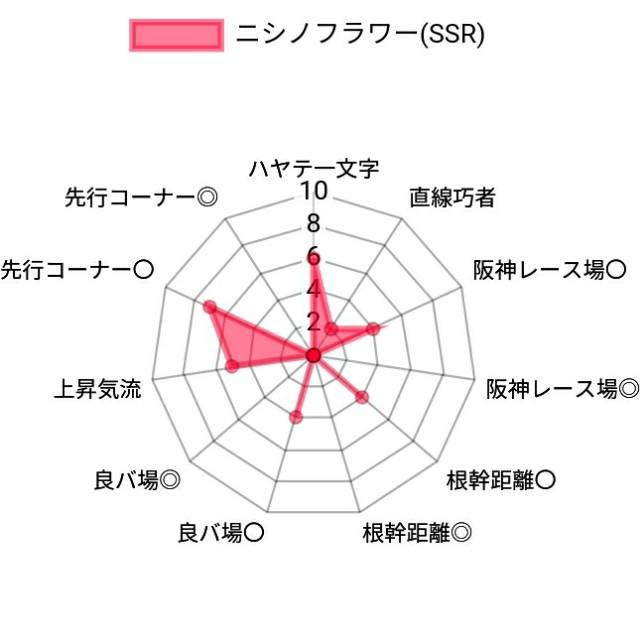 f:id:gachigachigatti:20210321040717j:image