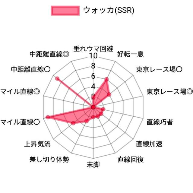f:id:gachigachigatti:20210321224823j:image