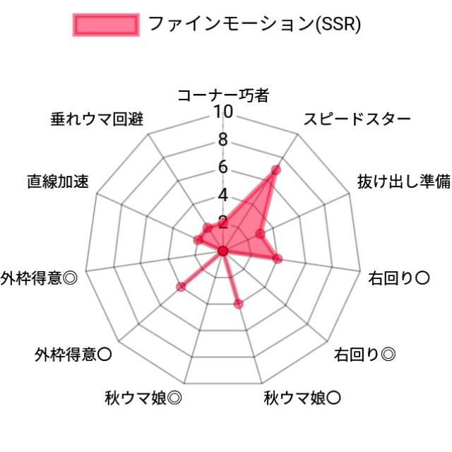f:id:gachigachigatti:20210322231109j:image