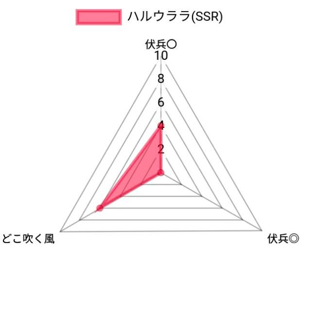 f:id:gachigachigatti:20210325005339j:image