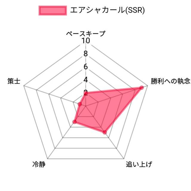 f:id:gachigachigatti:20210328002449j:image