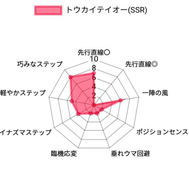 f:id:gachigachigatti:20210329225750j:image