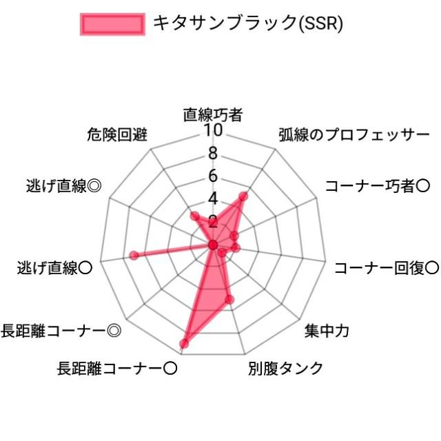f:id:gachigachigatti:20210330235708j:image