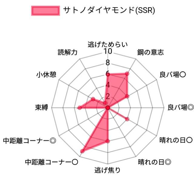 f:id:gachigachigatti:20210331230716j:image