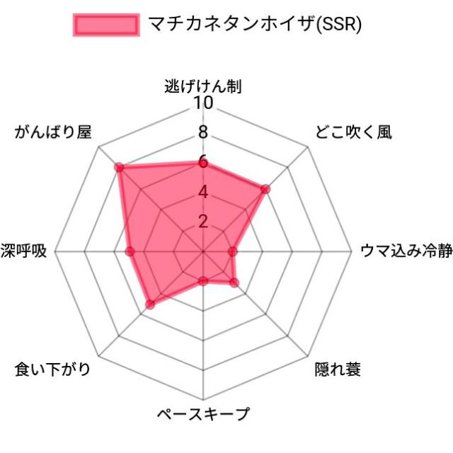 f:id:gachigachigatti:20210402011122j:image