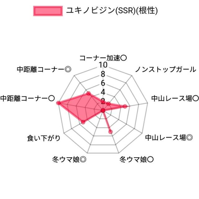 f:id:gachigachigatti:20210417000242j:image